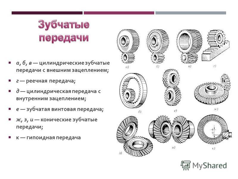 Геометрические параметры конической зубчатой передачи - moy-instrument.ru - обзор инструмента и техники