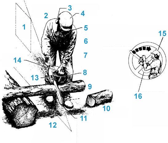 Пильная цепь шаг 0 354. все что нужно знать о шаге цепи бензопилы для эффективной работы