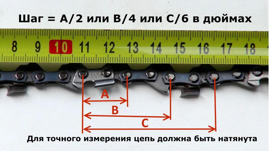 Цепь для бензопилы - какая лучше, как выбрать, какие бывают, их виды и размеры.
