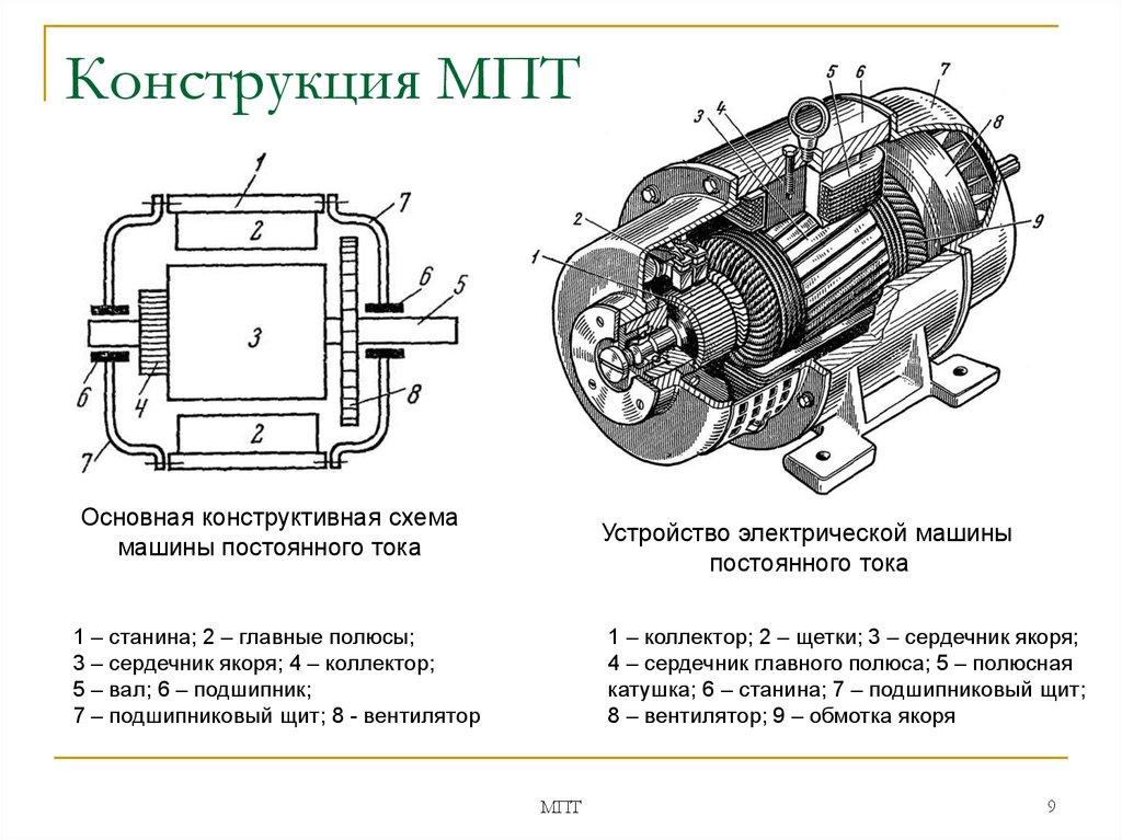 Электронный редуктор или как кардинально увеличить крутящий момент коллекторного двигателя переменного тока на низких оборотах. часть1