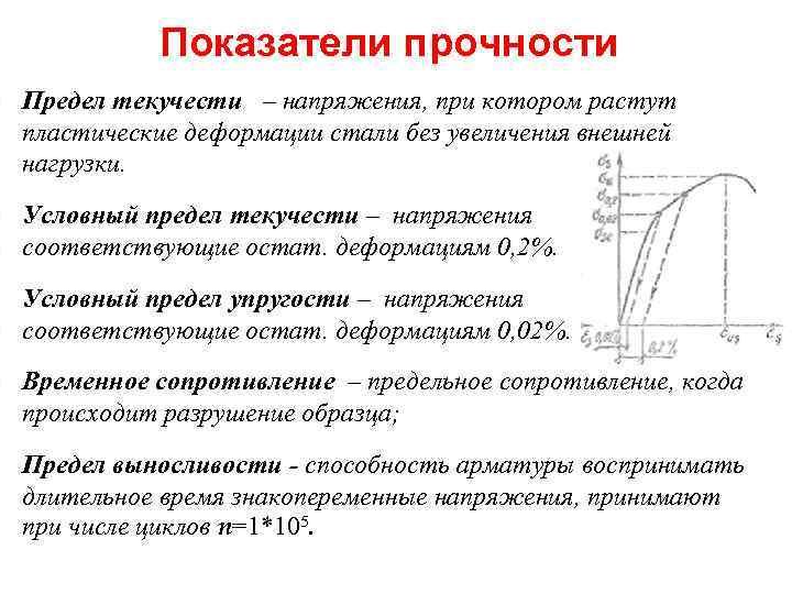 Предел текучести. предел текучести металла. текучесть стали | справочник на сайте иц модификатор