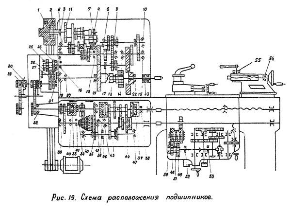 1а62г станок токарно-винторезный с выемкой в станинесхемы, описание, характеристики