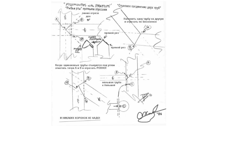 Способы разметки и резки металлических труб