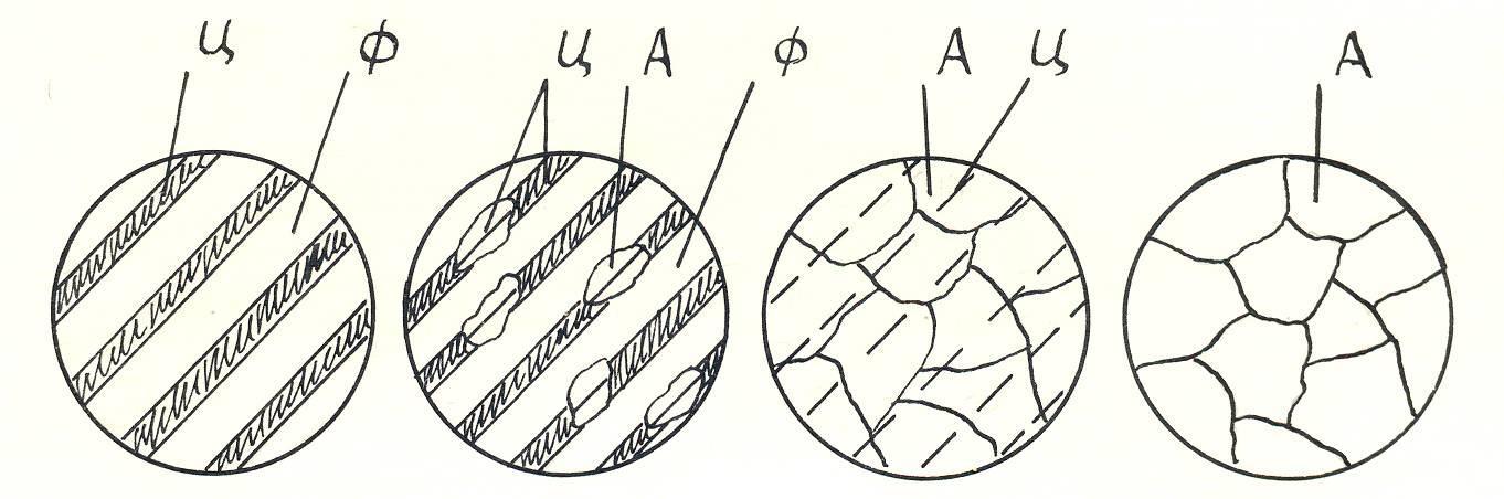Аустенитная сталь: где применяется, состав сплава, методы сварки