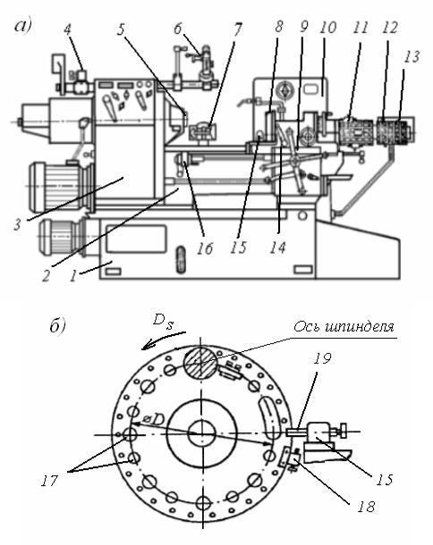 Характеристики токарно-револьверных станков
