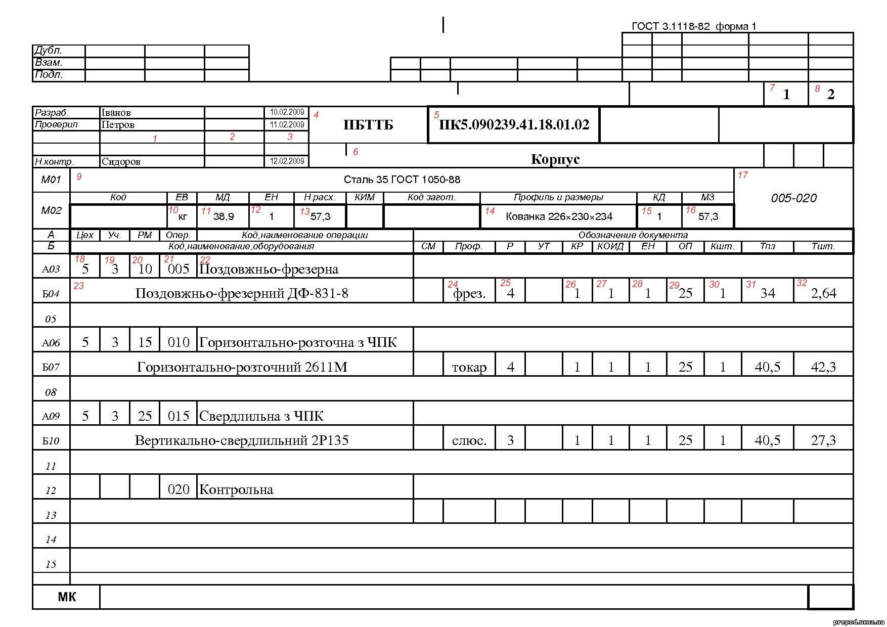 """Гост 3.1118-82: """"единая система технологической документации. формы и правила оформления маршрутных карт"""""""