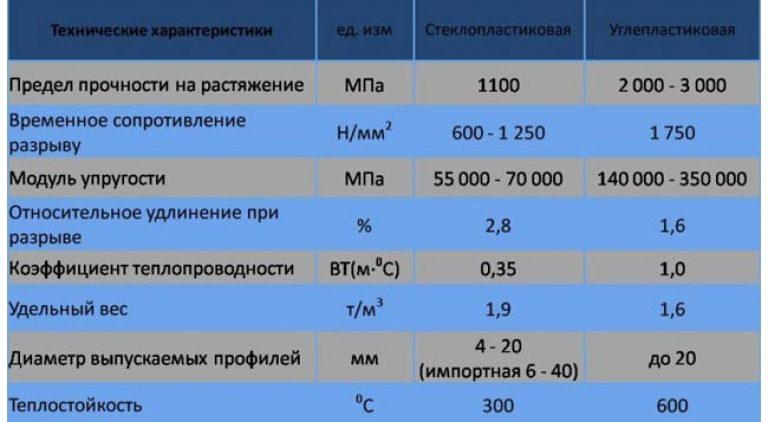 Предел прочности (временное сопротивление). прочность металлов