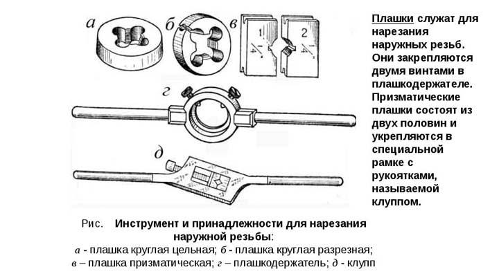 Как нарезать резьбу на трубе — 2 эффективных варианта решения задачи