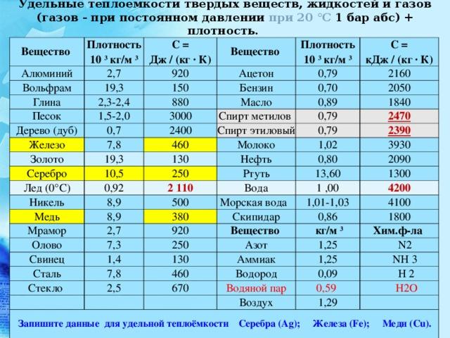 Вольфрам. описание, свойства, происхождение и применение металла - mineralpro.ru