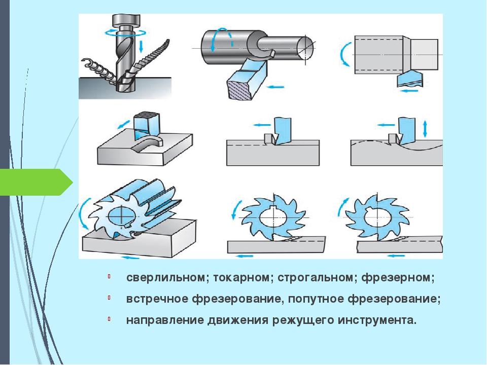 Распространенные способы механической обработки металла