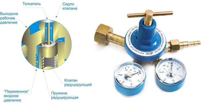 Редуктор кислородный для низкого давления