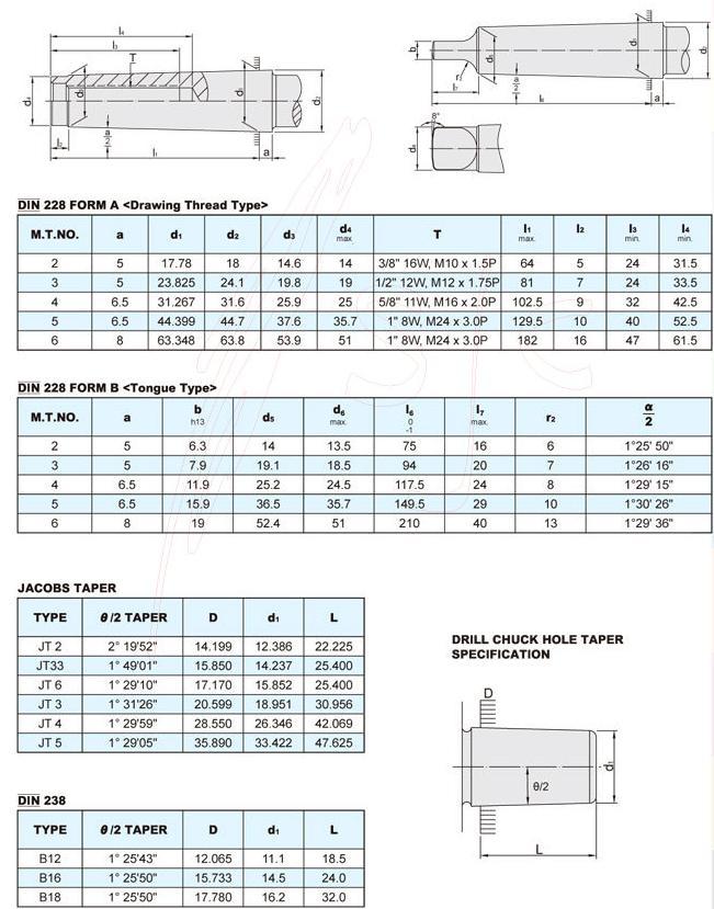 Гост р 53440-2009 основные нормы взаимозаменяемости. характеристики изделий геометрические. нормальные конусности и углы конусов.