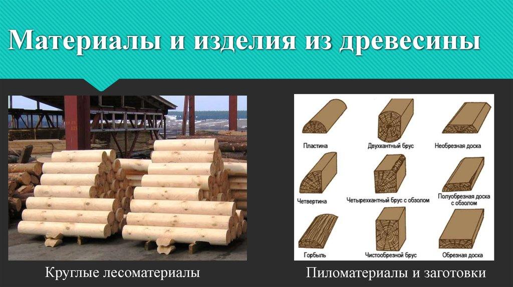 Технология производства и дальнейшее применение пиломатериалов, виды сырья, классификация