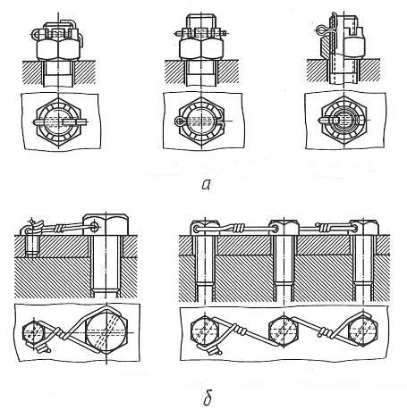 § 2. стопорение резьбовых соединений / учебник слесаря-сборщика
