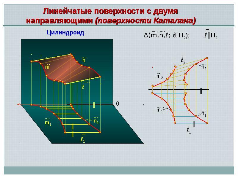 Линейчатые поверхности образование поверхностей. линейчатой поверхностью называется поверхность, образованная перемещением прямолинейной образующей по. - презентация