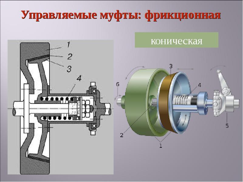 Кулачковая муфта: конструкция, классификация, подбор