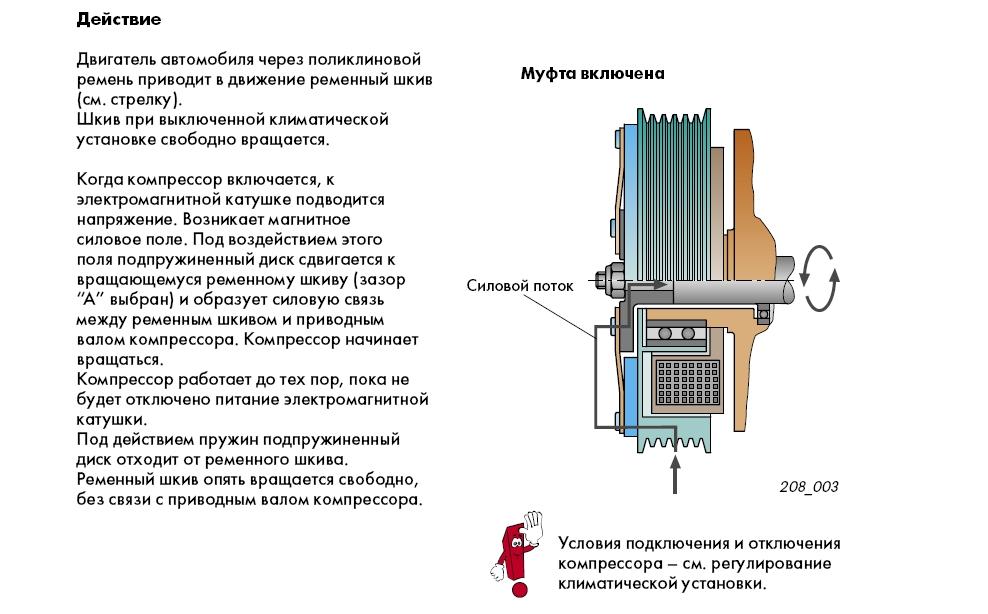 Принцип работы электромуфты газель – автотоп