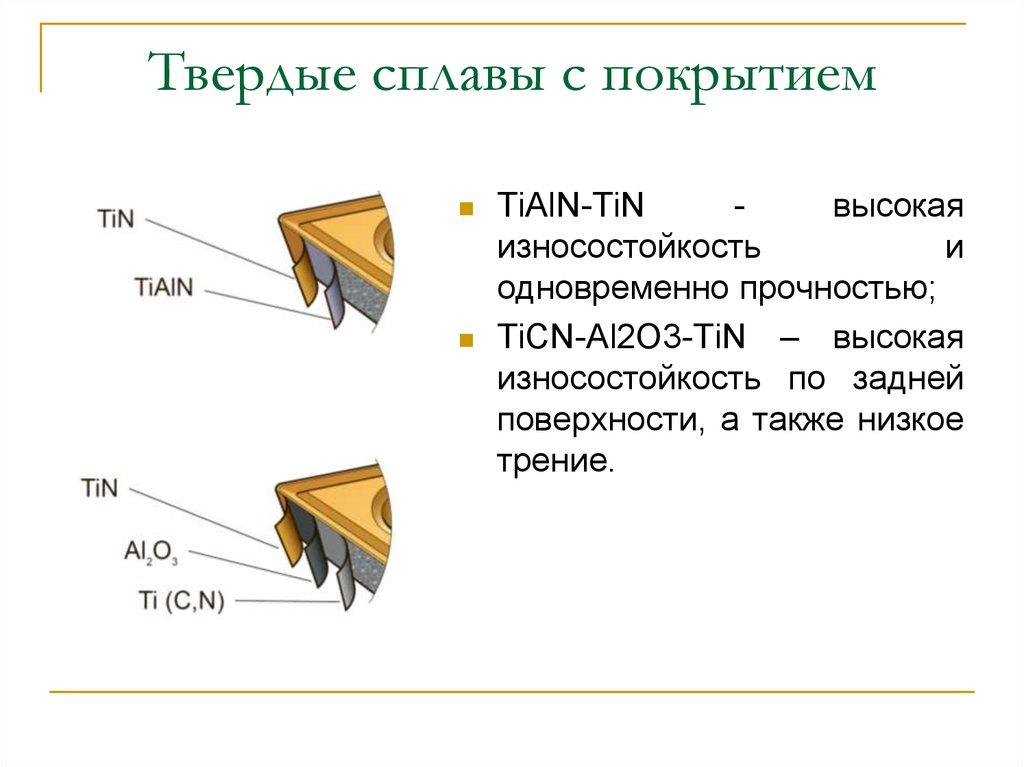 Твердые сплавы: маркировка, виды и классификация, применение