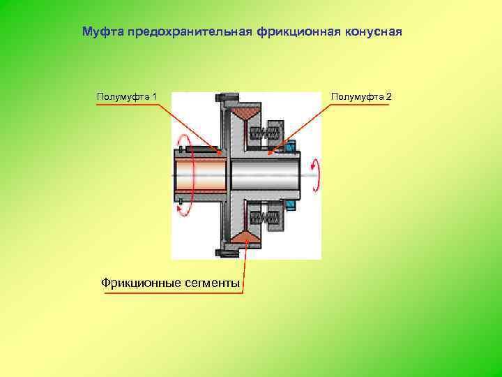 Устройство и принцип работы привода сцепления