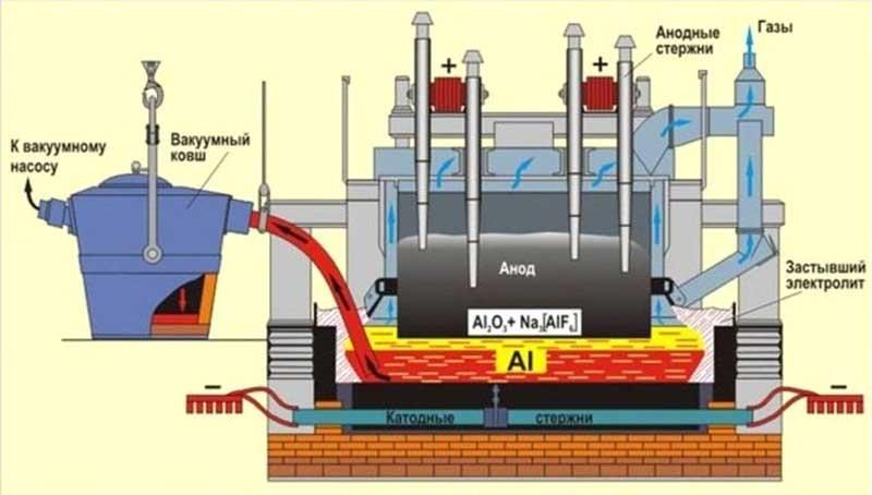 Покрытие материалов / 25 химическое оксидирование алюминия и его сплавов / 25 химическое оксидирование алюминия и его спла
