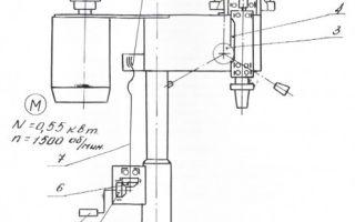 Нс-12 станок сверлильный настольный. паспорт, схемы, характеристики, описание