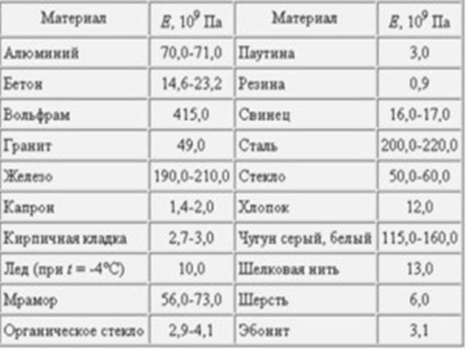 Способы определения и контроля показателей прочности металлов
