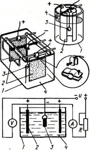 Серебрение в домашних условиях: ляписным карандашом меди и латуни, гальваническим, химическим, электролизом и другим способом