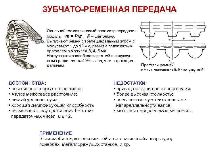 Конические зубчатые передачи.
