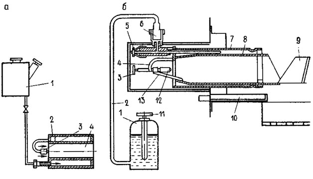 Устройство горелки на отработанном масле: принцип работы, изготовление своими руками