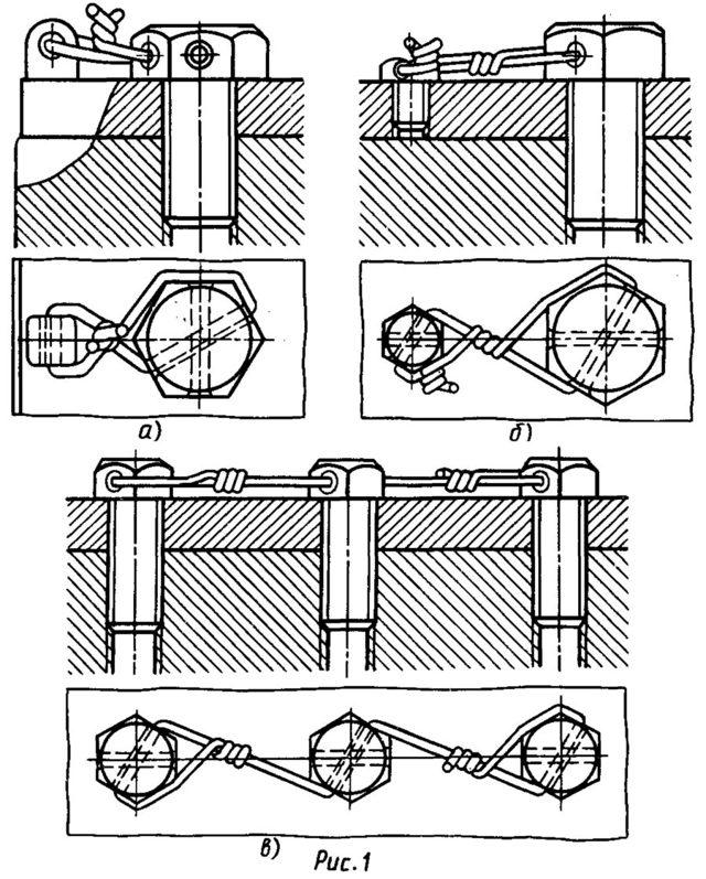 Контровка резьбовых соединений в авиации - металлы и металлообработка