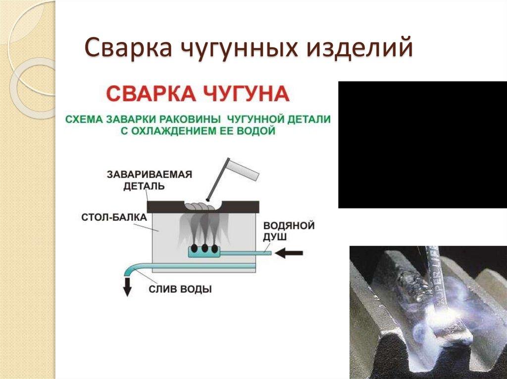 Как заварить чугун электродом в домашних условиях