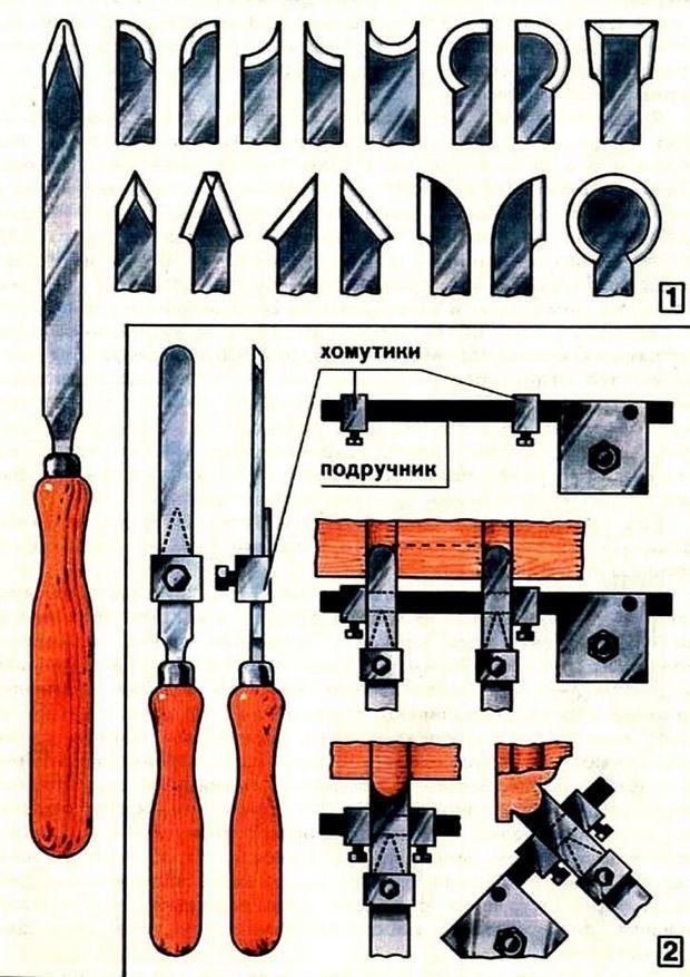 Самодельный резец для токарного станка по дереву. виды резцов для токарного станка по дереву