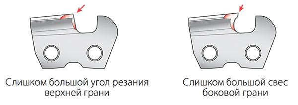 Напильник для заточки цепи бензопилы и разные его виды