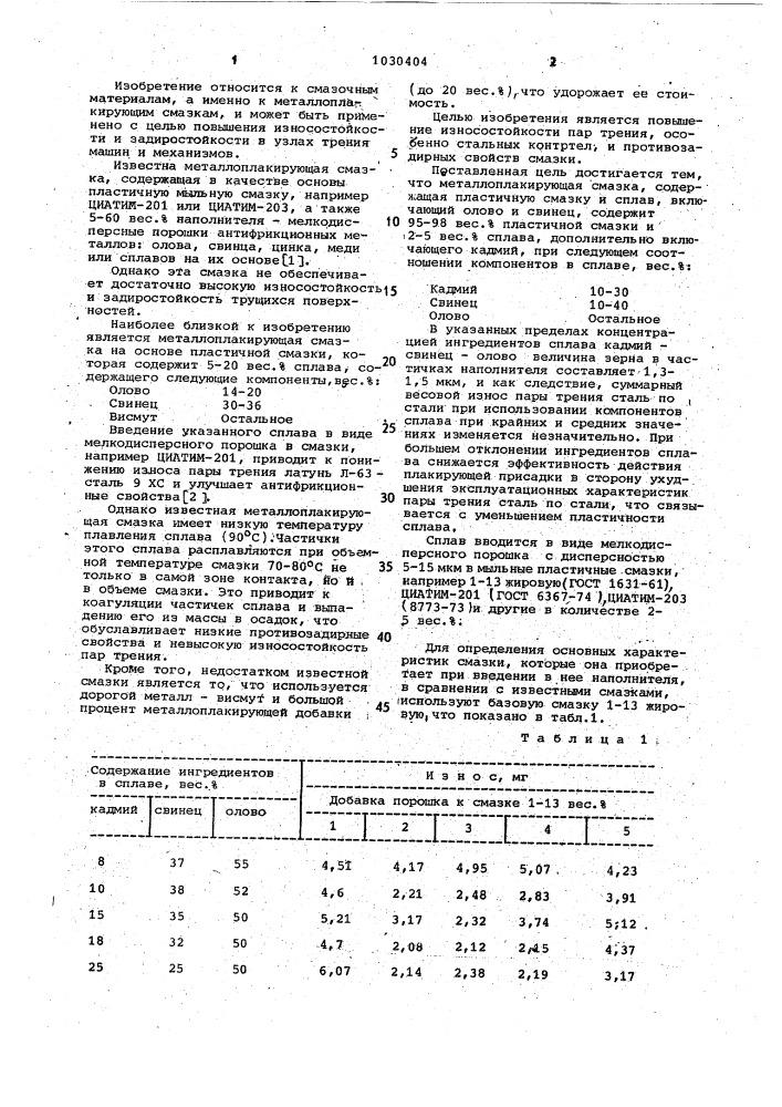 5.2. пластичные смазочные материалы (характеристики)