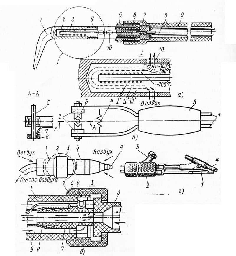 Мини-паяльник, сделанный своими руками из резистора, зажигалки, шариковой ручки и других предметов