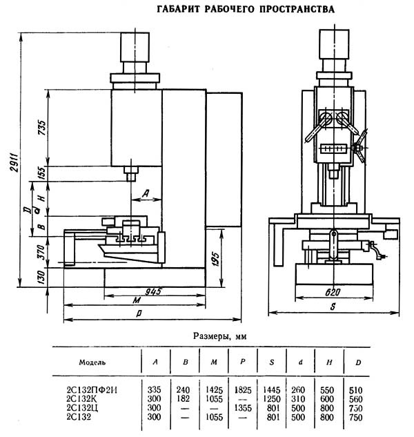 Вертикально-сверлильный станок 2с132: технические характеристики