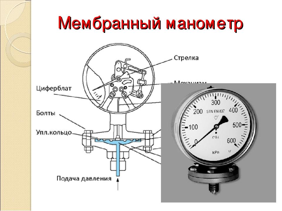 Дифференциальный манометр