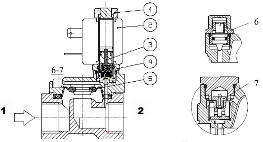 Предохранительный клапан для котла – зачем нужен, как работает, виды