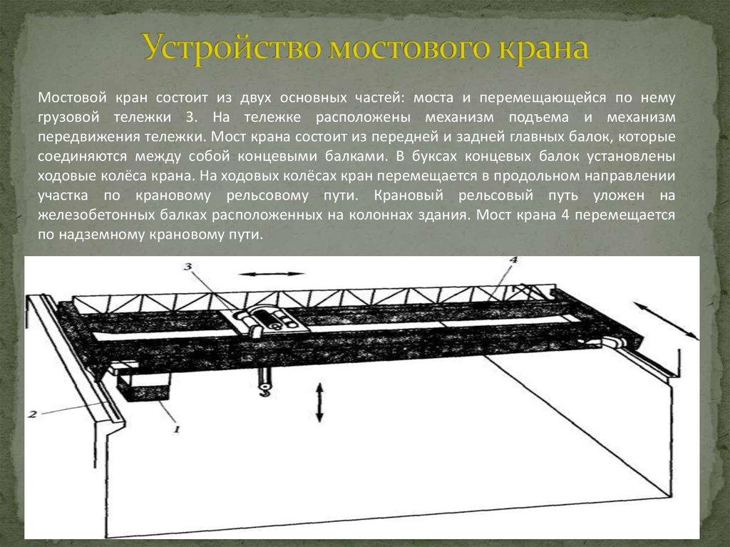 Энциклопедия мостовых кранов