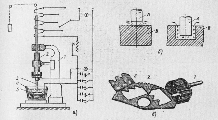 Самодельный электроэрозионный станок схема - moy-instrument.ru - обзор инструмента и техники
