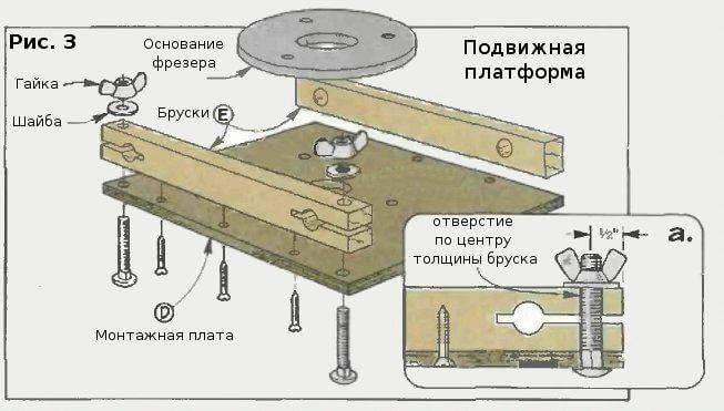 Приспособление для фрезера по дереву своими руками: для ручного фрезерования, шипорезное, чертежи, самодельная оснастка