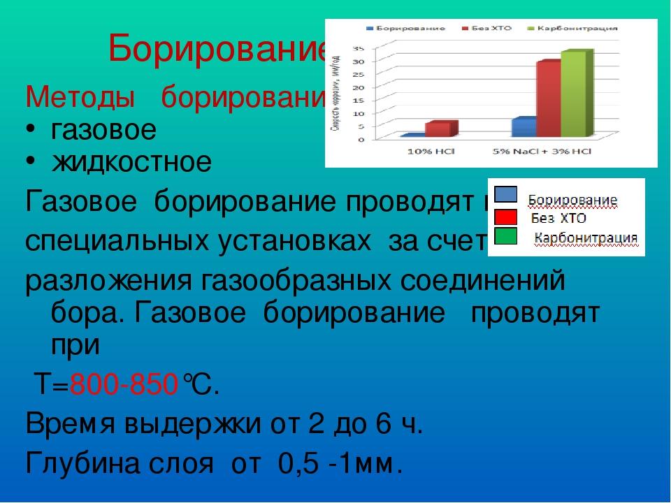 Термодиффузионное цинкование - технология, цена