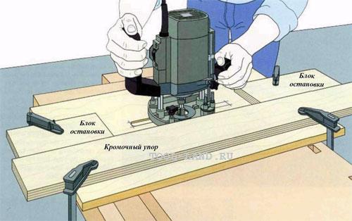 Лучшие идеи как сделать шип паз ручными фрезерами, подробная инструкция