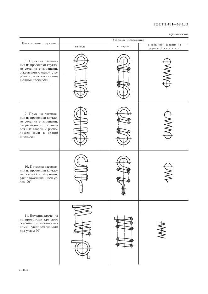Гост 2.201-80 ескд. обозначение изделий и конструкторских документов - скачать бесплатно