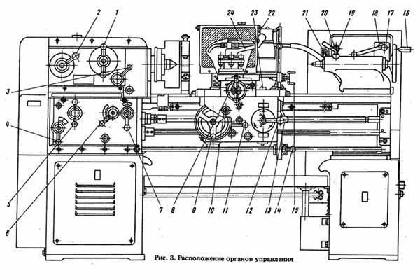 Токарный станок 1а616: устройство и характеристики