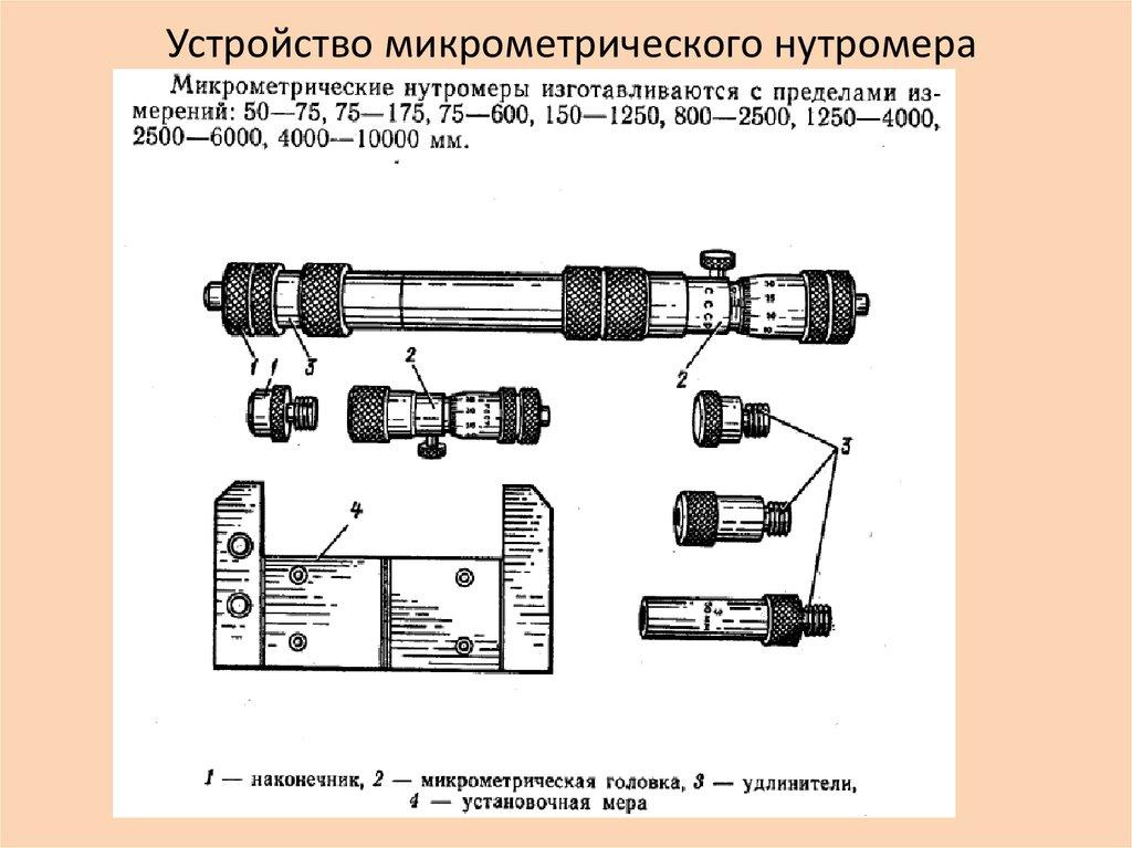 Нутромер индикаторный ни 50 100: поверка, измерение, настройка
