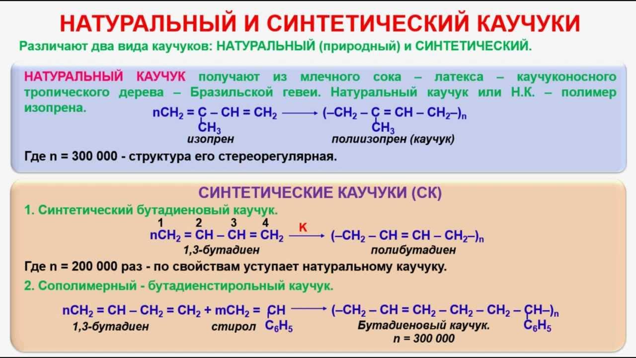 Разница между натуральным и синтетическим каучуком - разница между - 2021