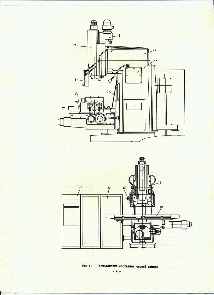 Описание и характеристика вертикально-фрезерного станка с чпу 6р13ф3