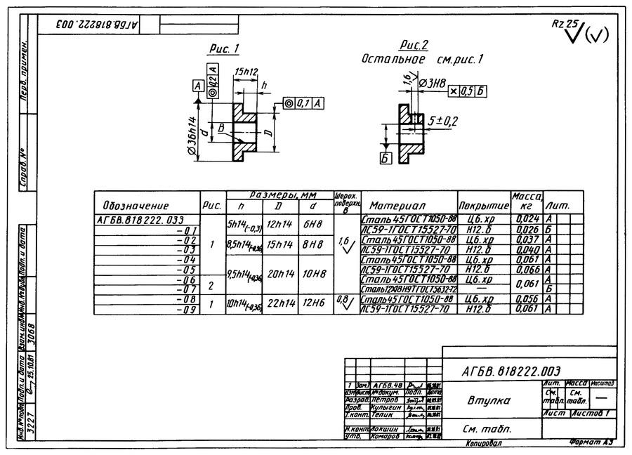 Гост 2.201-80 ескд. обозначение изделий и конструкторских документов