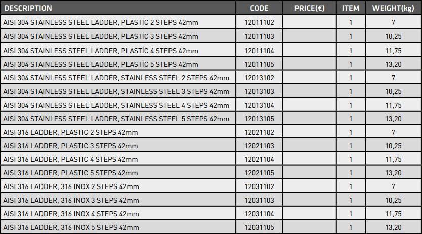 Нержавеющая труба aisi 316 - цены, отличие трубы aisi 316l от 316ti, характеристики, применение